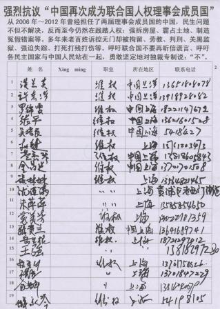 Human Rights in China petition signatures