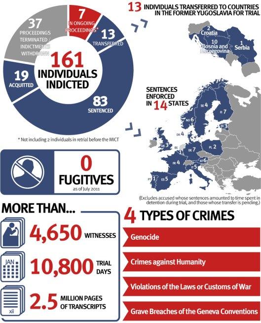 infographic_facts_figures_en